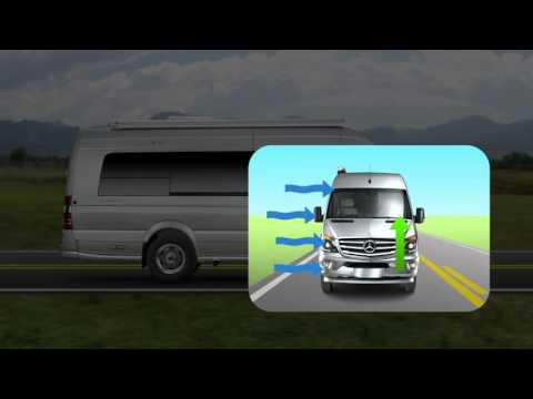 Airstream Interstate  | Overview of the Air Suspension Option