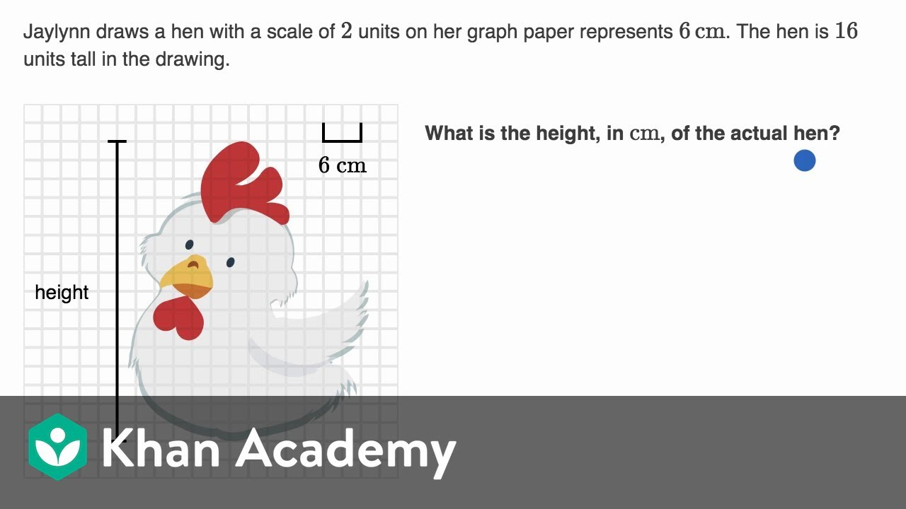 small resolution of Scale drawings (video)   Geometry   Khan Academy