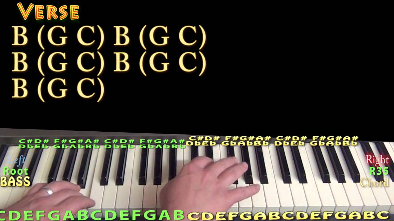 Lounge Act Nirvana Piano Lesson Chord Chart Youtube