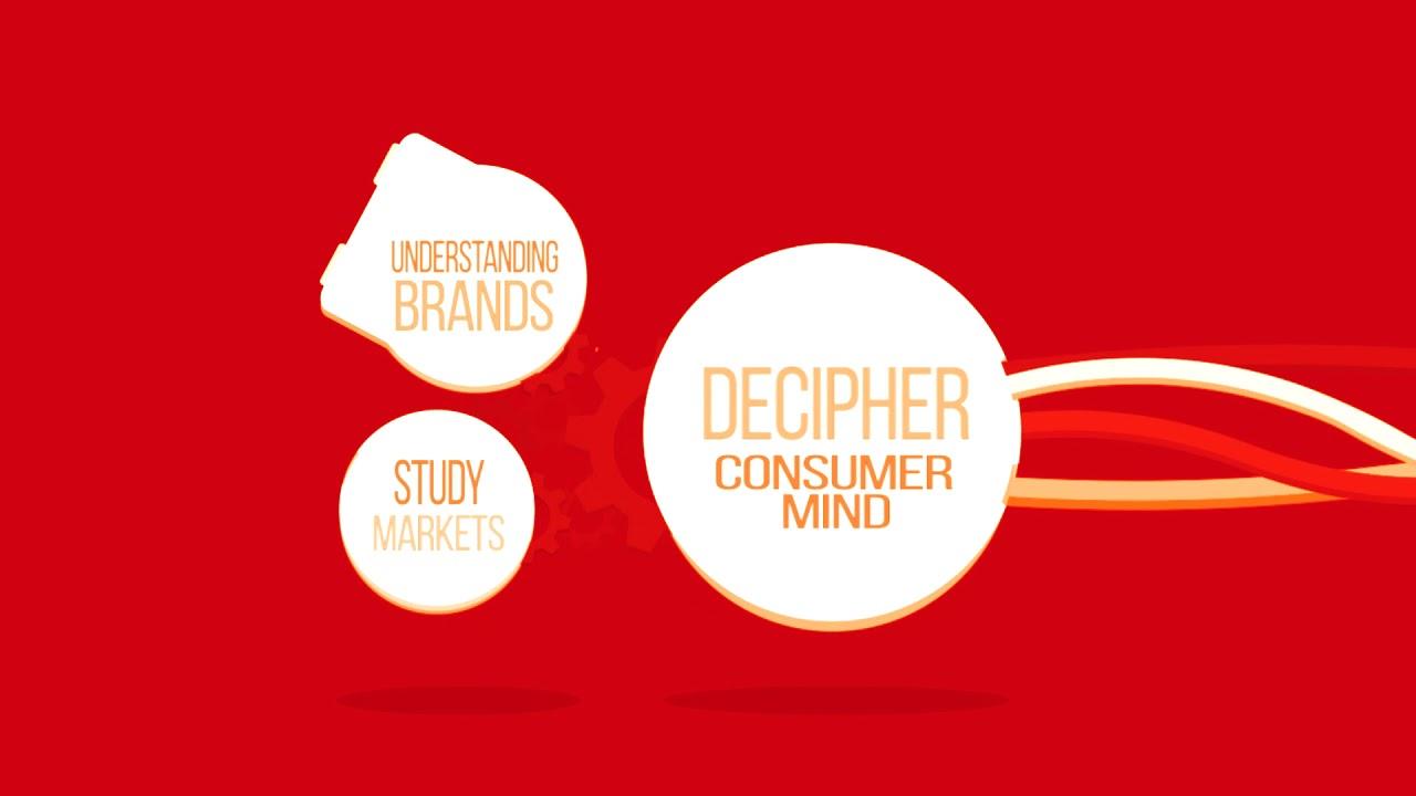BrandScan : Unraveling Consumer Minds