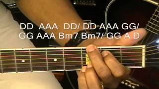 One Direction One Thing Guitar Lesson How To Play On Guitar No Capo Instruction