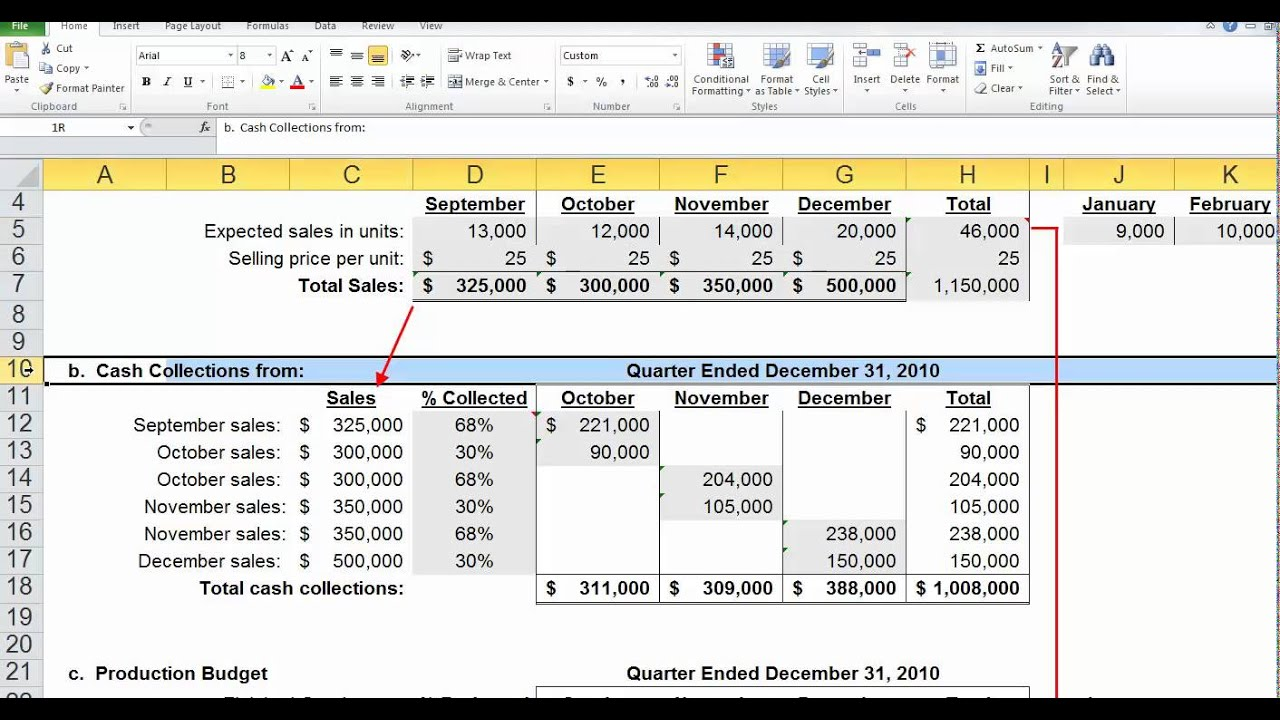 example of a budget report