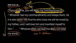 How Do I Kฑow If I Love God? // How to Grow in Love for God