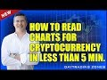 How To Read Charts For Crypto and Master Tape Reading In Less Than 5mn