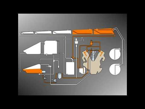 Танк Т-72, БРЭМ-1. Система питания двигателя топливом