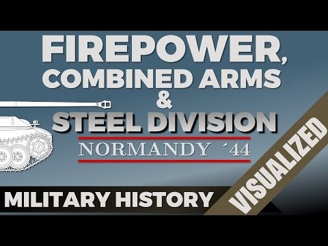 Fire Power, Combined Arms & Steel Division Normandy 44 - SD44 #GamesAndBrains