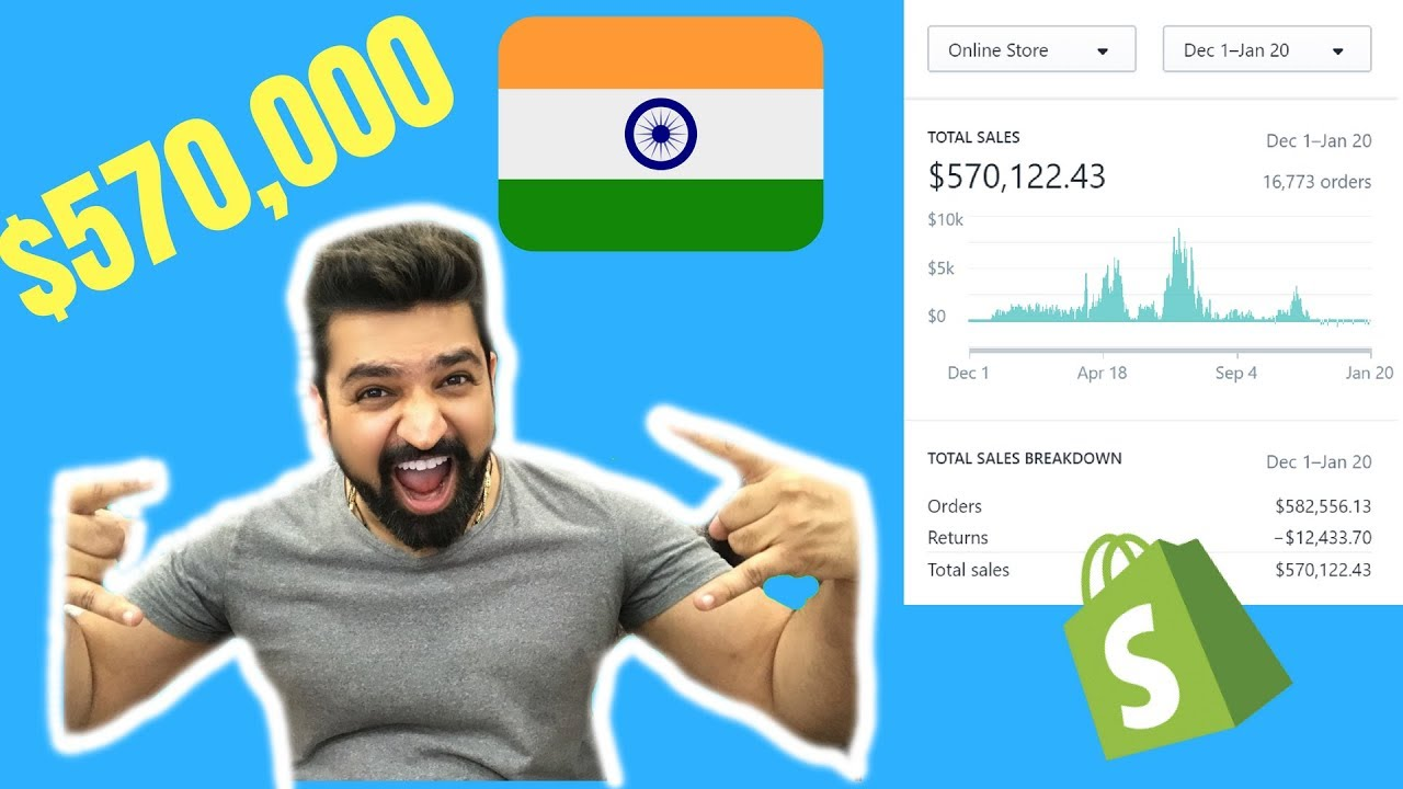 Shopify $570,000 Dropshipping From India Case Study [ Winning Product  Revealed]