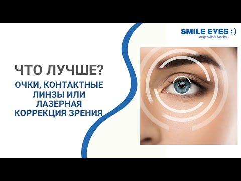 Очки, контактные линзы или лазерная коррекция зрения - что лучше ...