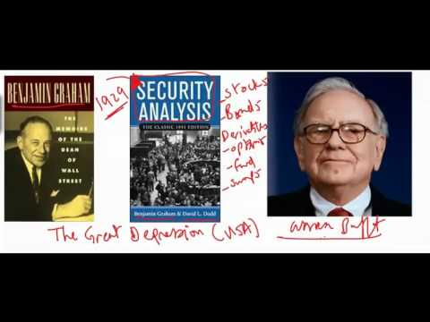 Security Analysis (Ben Graham)