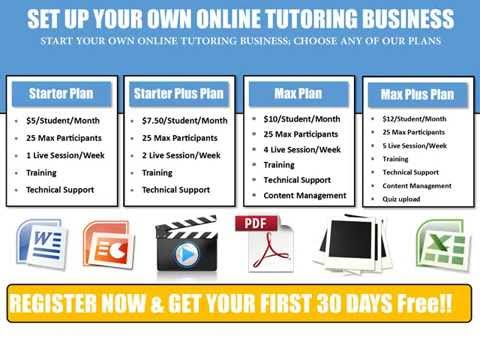start your own online tutorial business 2015