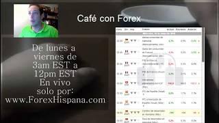 Forex con Café del 29 de Mayo del 2018