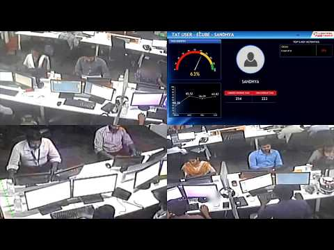 NEW DNA CCTV & KPI FOOTAGE