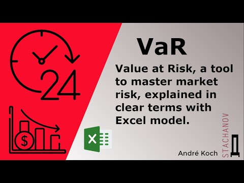 Value At Risk Or VaR, A Tool To Master Market Risk, Explained In Clear Terms With Excel Model.