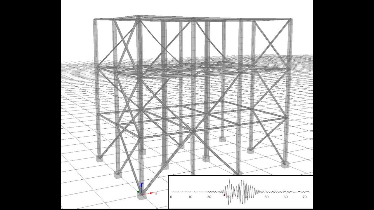 Nonlinear time history analysis of braced frame using SeismoStruct ...