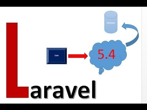 Laravel 5.4 CRUD part 11 - insert update delete select laravel