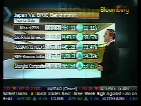 Nikkei Reaches A Plateau - Bloomberg