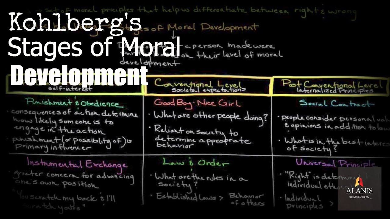 episode kohlberg s stages of moral development episode 149 kohlberg s stages of moral development