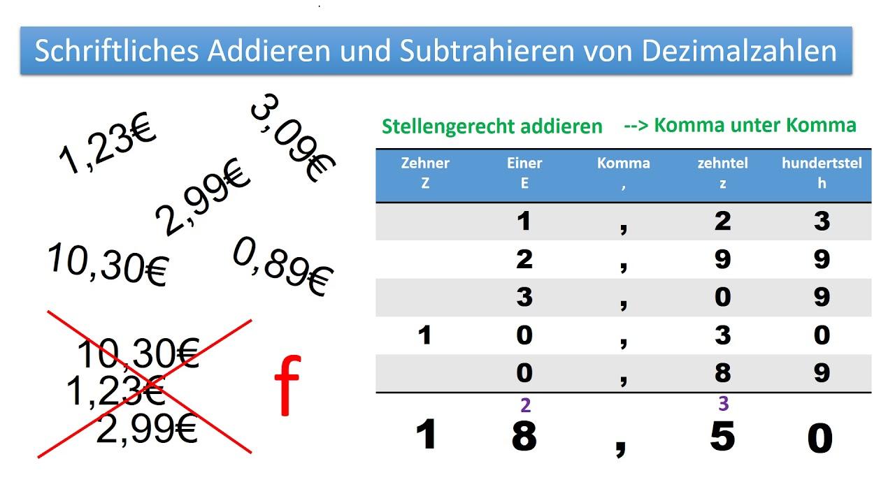 Atemberaubend Dezimal Subtraktion Arbeitsblatt Galerie - Super ...