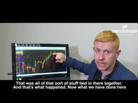FOREX WEEKLY #10 - #GoogleFine Update and Market News