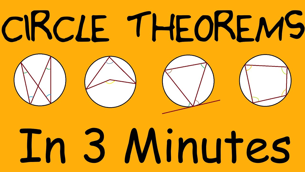 Everything About Circle Theorems - In 3 minutes!