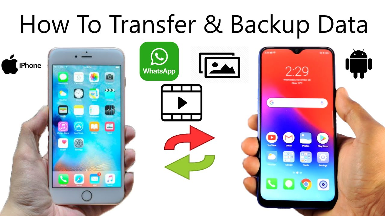 How to Backup and transfer whatsapp data from iPhone to Android | iSkysoft Restore Social App