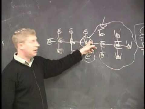 8. Graph Algorithms III: Shortest Path