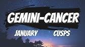Cusp cusp compatibility capricorn cancer sagittarius gemini Born on