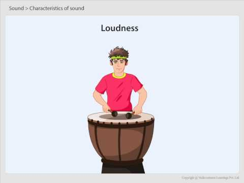Different characteristics of sound   CBSE 8th Science