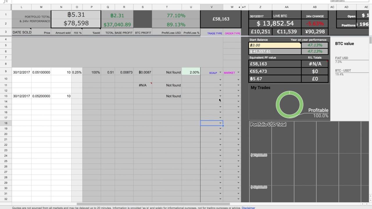 UADS v5 first glimpse ICO Bittrex Cryptopia Poloniex CRYPTO trade journal  spreadsheet