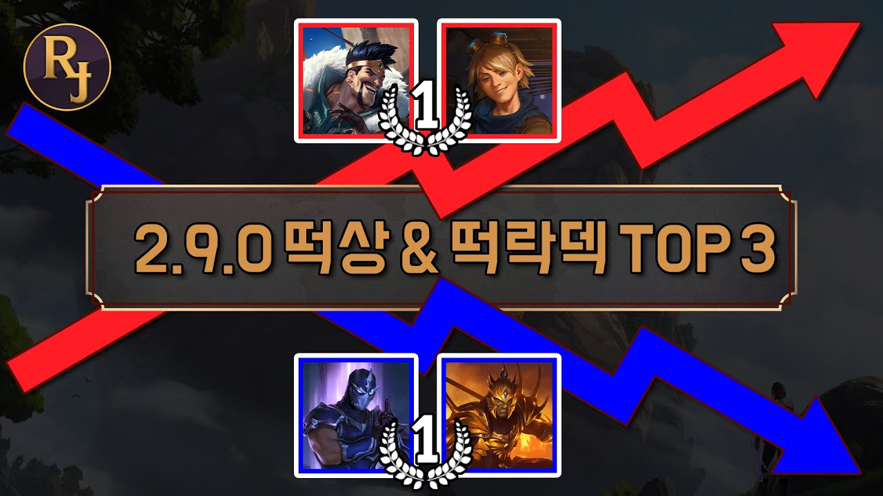 2.9.0  패치 룬테라 떡락·떡상덱 TOP 3