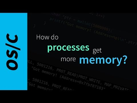 How processes get more memory. (mmap, brk)