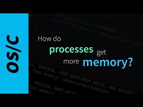 How processes get more memory. (mmap, brk)