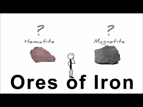 What are the ores of Iron?