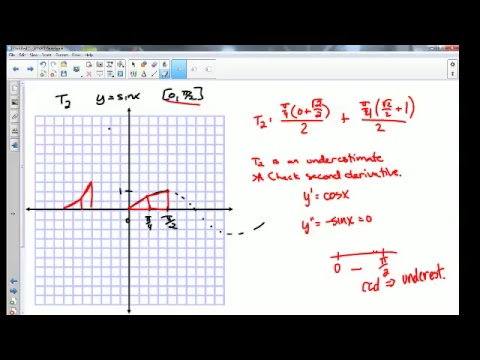 Calculus AB Over and UnderEstimates of Area Approximations