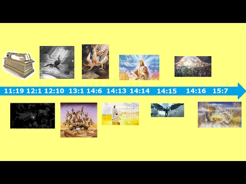 Where is the Rapture of the church in the Book of Revelation?