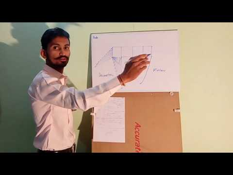 How to construct a diagonal scale | Engineering Drawing Lecture | Fly Rajputs