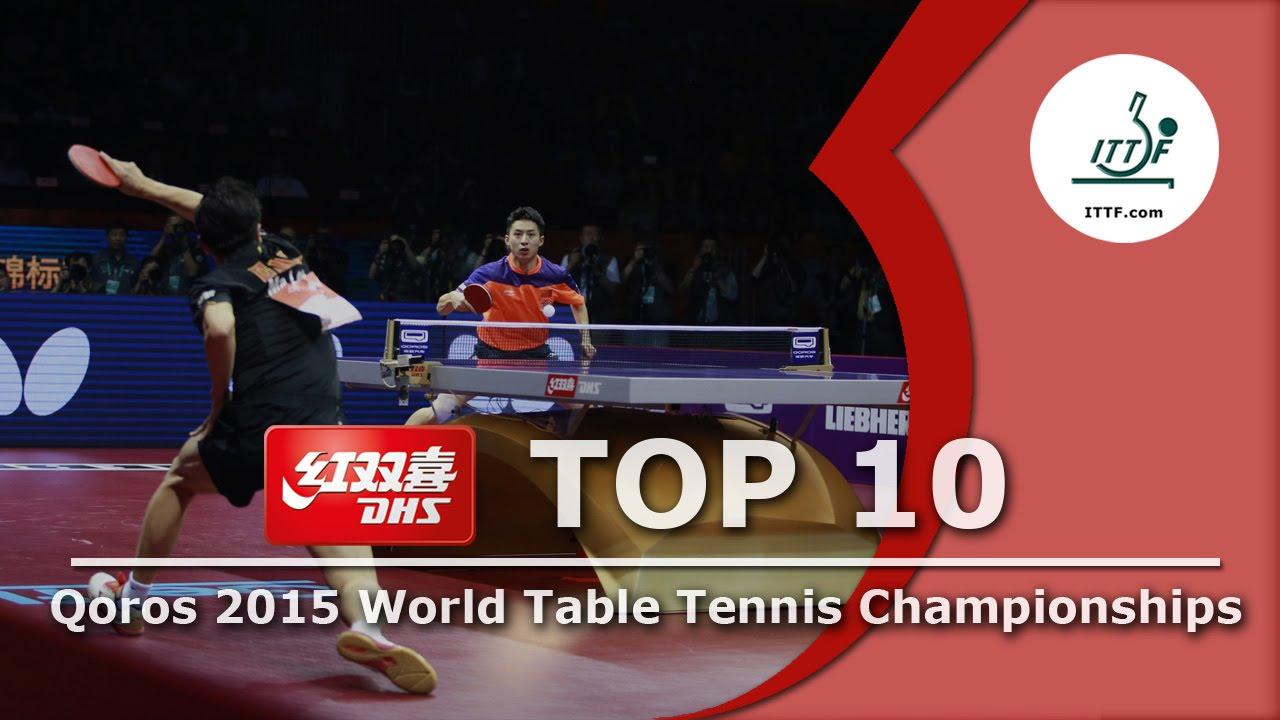 Best forex contest world champions 2020