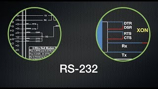 Explaining The Basics Of RS-232 Serial Communications
