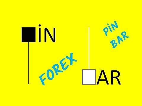 PİN BAR (Forex Mum Çubuklar / Foreks Teknik Analiz)