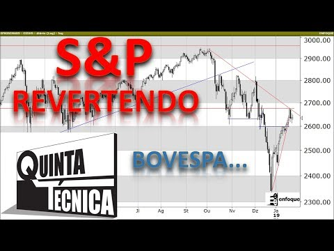 S&P PARECE QUE REVERTEU NA MOSCA - BOVESPA DEVE SEGUIR