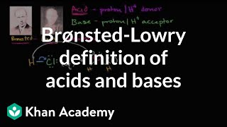 Bronsted-Lowry Definition Of Acids And Bases