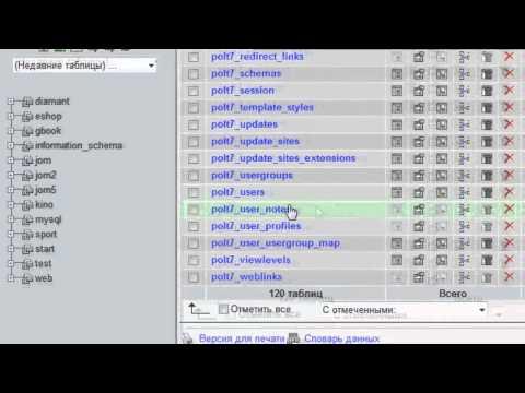Как восстановить доступ к админпанели Joomla 3x или 2 5 если вас взломали