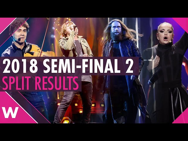 Eurovision 2018 Semi-Final 2 Split Results: Who did the juries help or hurt?