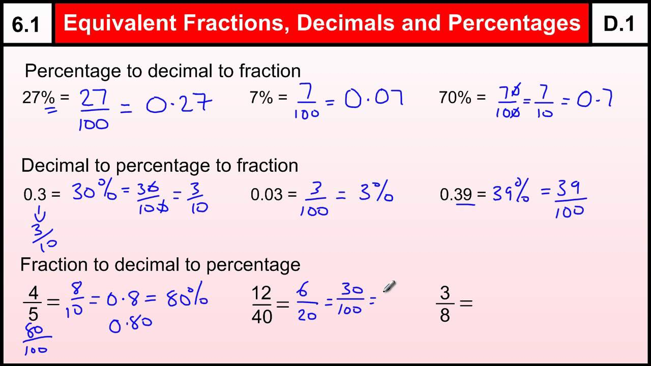 Worksheet Percentages Math 6 1 equivalent fractions decimals percentages basic maths core skills level 6gcse grade d youtube