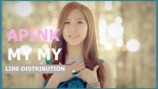 Apink - My My - Line Distribution