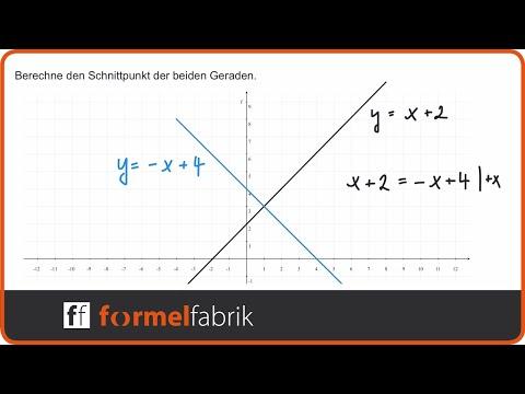Nullstellen bei linearen Funktionen, Beispiele, Geraden | Mathe by Daniel Jung from YouTube · Duration:  4 minutes 28 seconds