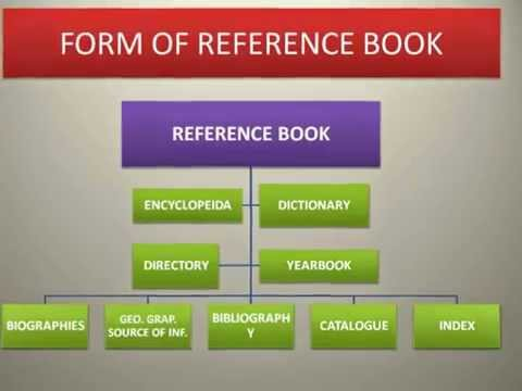REFERENCE BOOK -- FORM OF REFERENCE BOOK