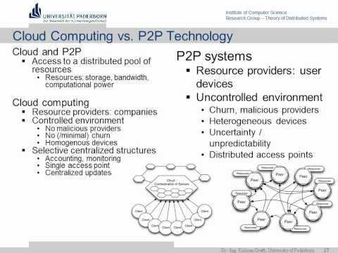 Universität Paderborn - WS 2011 - Lecture: P2P Networks & Applications - 1 - Dr.Ing. Kalman Graffi