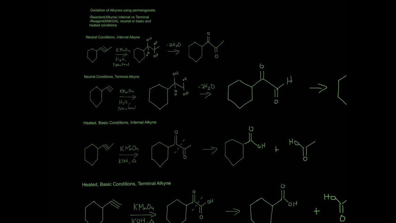 Oxidation Of Alkynes Using Permanganate