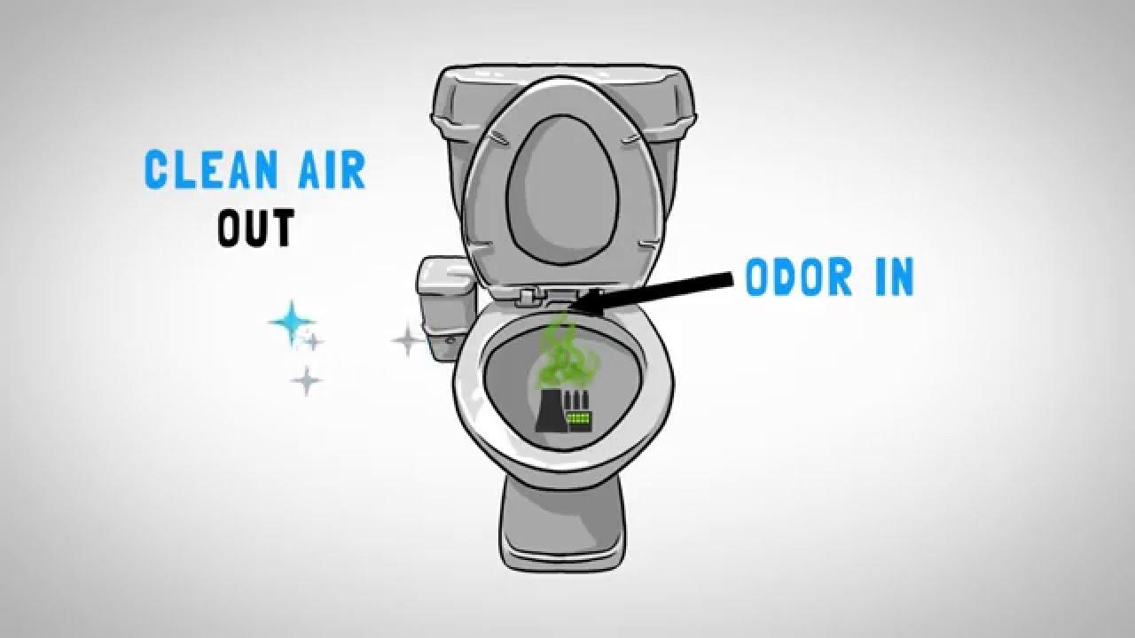 NoMO Tame Your Toilet YouTube - Bathroom odor eliminator